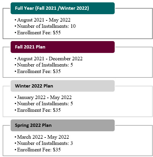 Payment Plan Dates
