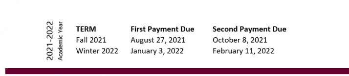 Dates for Deferred Payment Plan